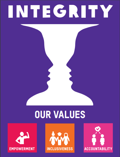 Oxfam Values